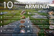 ده آثار باستانی مکشوفه در ارمنستان قدیمی ترین از نوع خود در جهان