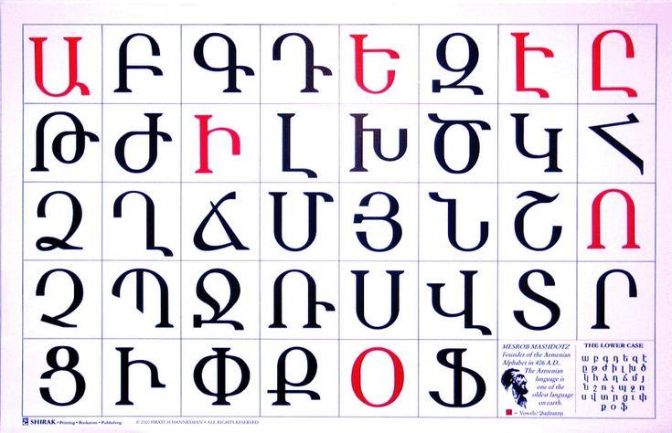 حروف و الفبای ارمنی